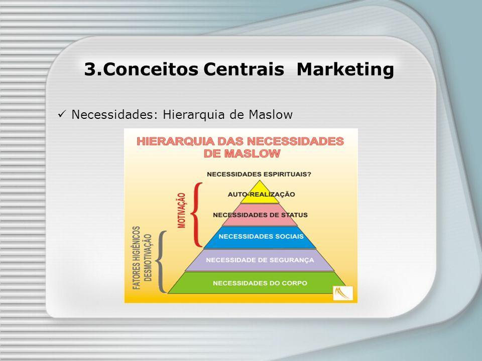 Constru ç ão da Fidelidade com o Cliente 1.Marketing b á sico 2.
