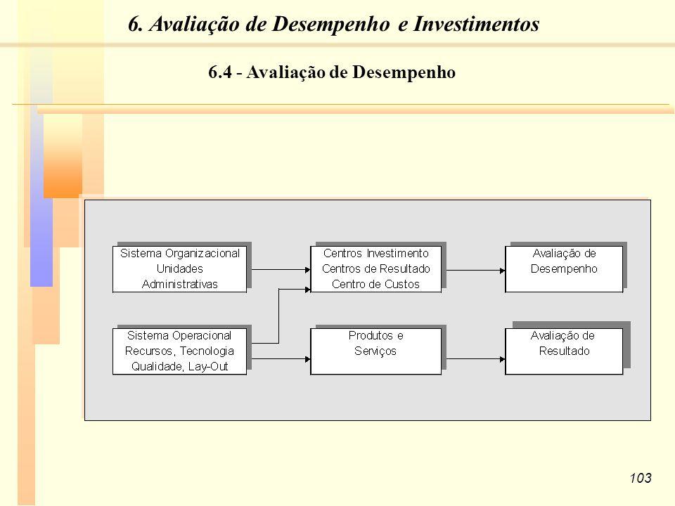 103 6. Avaliação de Desempenho e Investimentos 6.4 - Avaliação de Desempenho
