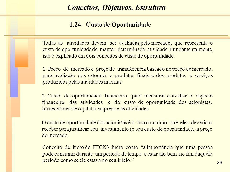 29 Todas as atividades devem ser avaliadas pelo mercado, que representa o custo de oportunidade de manter determinada atividade.