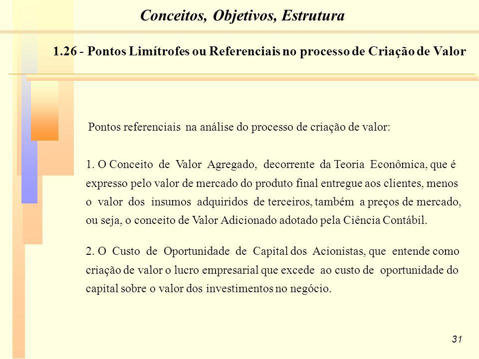 31 Pontos referenciais na análise do processo de criação de valor: 1.