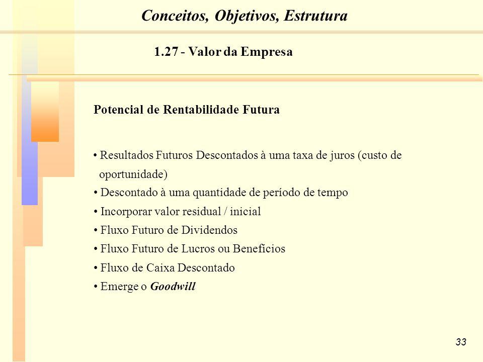33 Potencial de Rentabilidade Futura Descontado à uma quantidade de período de tempo Incorporar valor residual / inicial Fluxo Futuro de Dividendos Fluxo Futuro de Lucros ou Benefícios Fluxo de Caixa Descontado Emerge o Goodwill Resultados Futuros Descontados à uma taxa de juros (custo de oportunidade) 1.27 - Valor da Empresa Conceitos, Objetivos, Estrutura