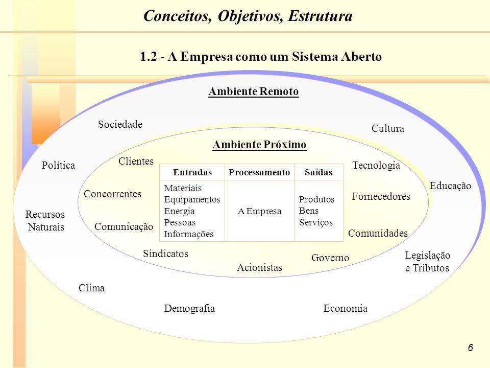 7 Empresa Eficiência A missão das empresas corresponde aos seus objetivos permanentes que consistem em otimizar a satisfação das necessidades humanas.