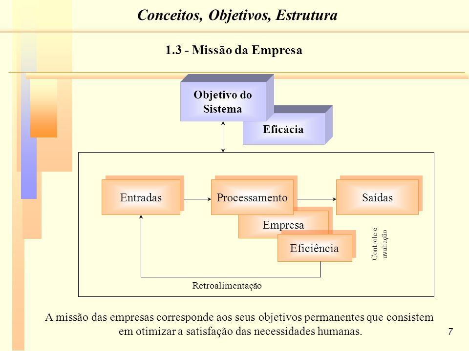 38 1.31 - Valor da Empresa Conceitos, Objetivos, Estrutura