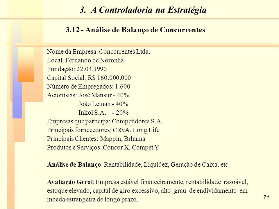 71 Nome da Empresa: Concorrentes Ltda.