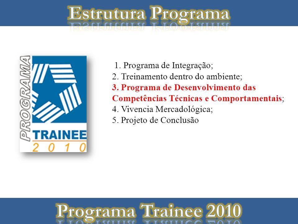 1. Programa de Integração; 2. Treinamento dentro do ambiente; 3. Programa de Desenvolvimento das Competências Técnicas e Comportamentais; 4. Vivencia