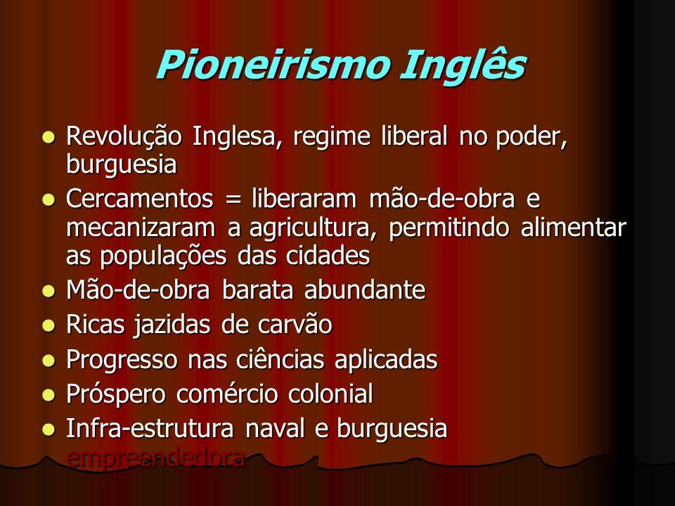 Pioneirismo Inglês Revolução Inglesa, regime liberal no poder, burguesia Revolução Inglesa, regime liberal no poder, burguesia Cercamentos = liberaram