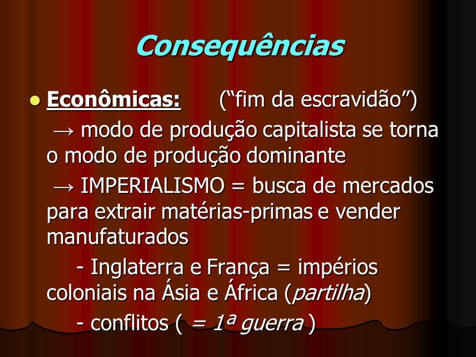Consequências Econômicas:(fim da escravidão) Econômicas:(fim da escravidão) modo de produção capitalista se torna o modo de produção dominante modo de