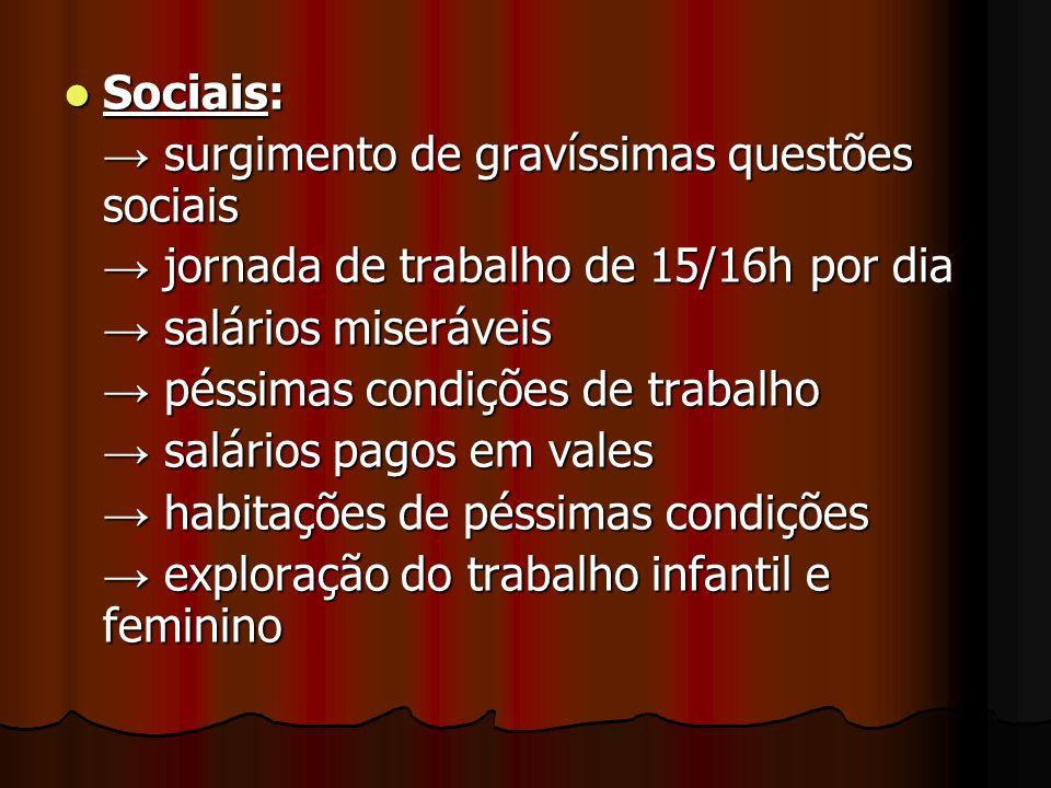 Sociais: Sociais: surgimento de gravíssimas questões sociais surgimento de gravíssimas questões sociais jornada de trabalho de 15/16h por dia jornada
