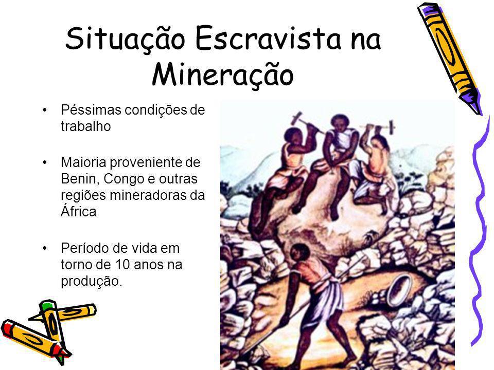 Situação Escravista na Mineração Péssimas condições de trabalho Maioria proveniente de Benin, Congo e outras regiões mineradoras da África Período de