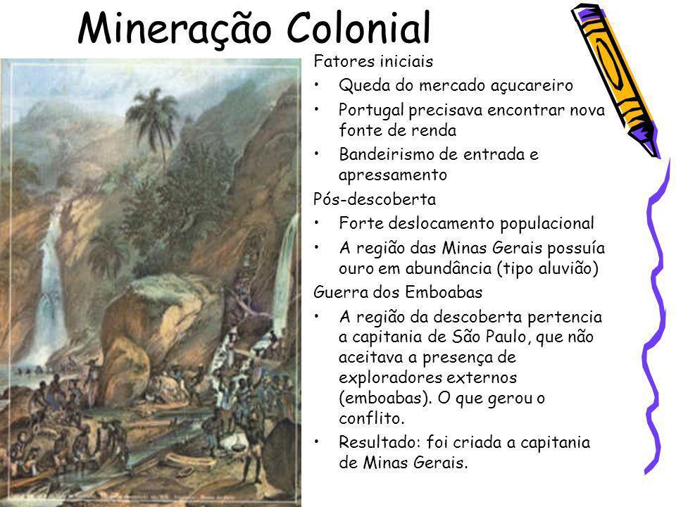Mineração Colonial Fatores iniciais Queda do mercado açucareiro Portugal precisava encontrar nova fonte de renda Bandeirismo de entrada e apressamento