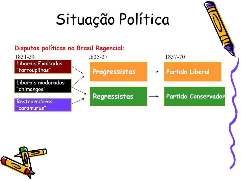Situação Política Disputas políticas no Brasil Regencial: 1831-34 1835-37 1837-70 Liberais Exaltados farroupilhas Liberais moderados chimangos Restaur