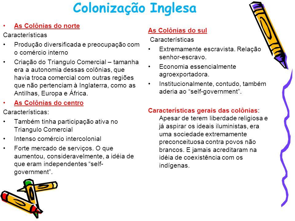 Colonização Inglesa As Colônias do norte Características Produção diversificada e preocupação com o comércio interno Criação do Triangulo Comercial –