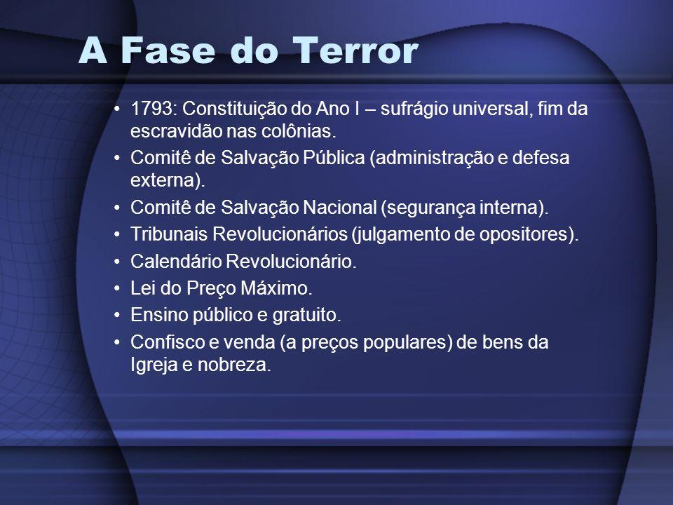 A Fase do Terror 1793: Constituição do Ano I – sufrágio universal, fim da escravidão nas colônias. Comitê de Salvação Pública (administração e defesa