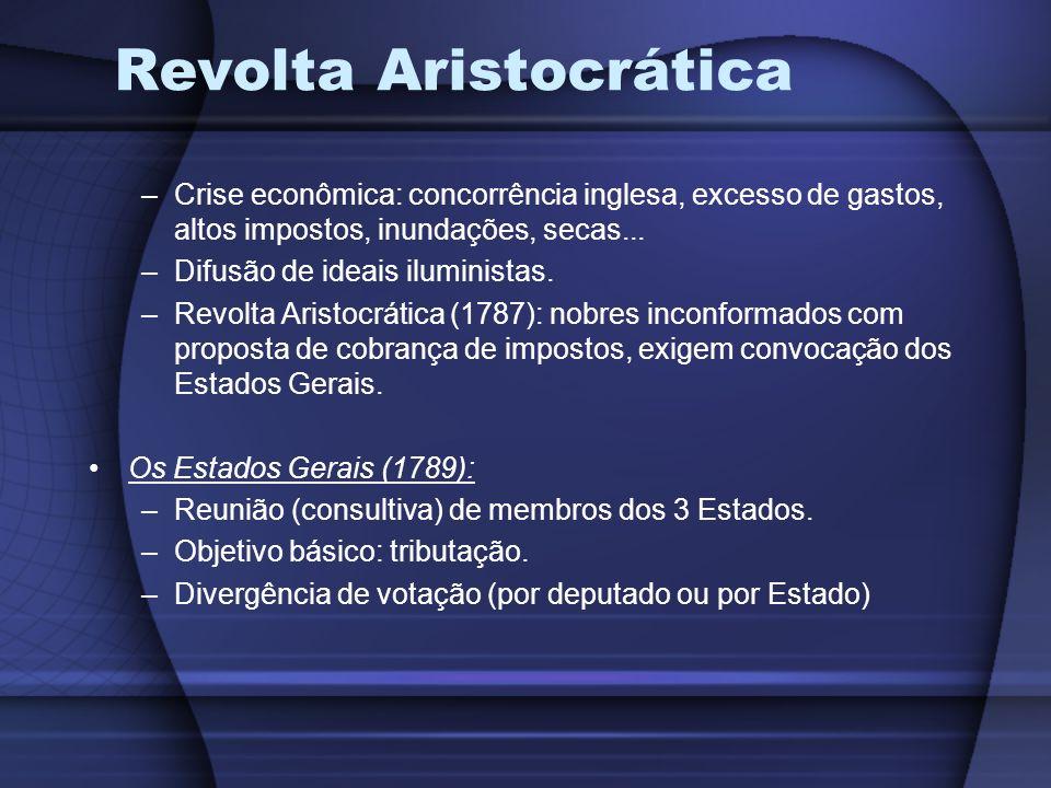 Revolta Aristocrática –Crise econômica: concorrência inglesa, excesso de gastos, altos impostos, inundações, secas... –Difusão de ideais iluministas.