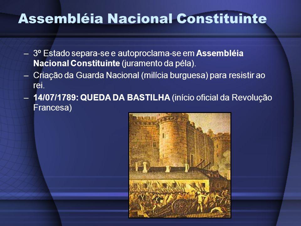 Assembléia Nacional Constituinte –3º Estado separa-se e autoproclama-se em Assembléia Nacional Constituinte (juramento da péla). –Criação da Guarda Na