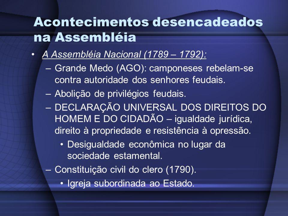 Acontecimentos desencadeados na Assembléia A Assembléia Nacional (1789 – 1792): –Grande Medo (AGO): camponeses rebelam-se contra autoridade dos senhor