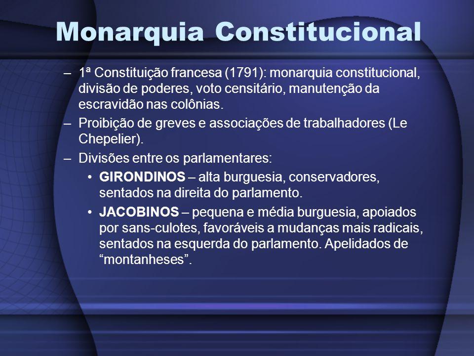 Monarquia Constitucional –1ª Constituição francesa (1791): monarquia constitucional, divisão de poderes, voto censitário, manutenção da escravidão nas