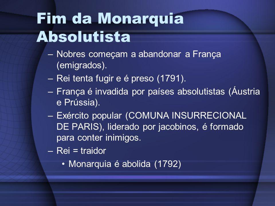 Fim da Monarquia Absolutista –Nobres começam a abandonar a França (emigrados). –Rei tenta fugir e é preso (1791). –França é invadida por países absolu