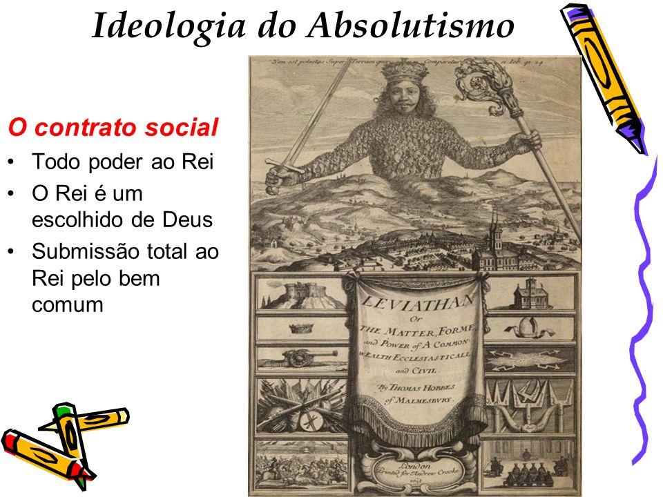 Ideologia do Absolutismo O contrato social Todo poder ao Rei O Rei é um escolhido de Deus Submissão total ao Rei pelo bem comum