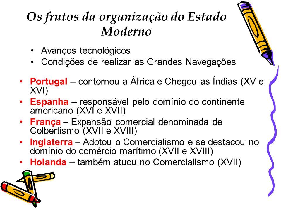 Os frutos da organização do Estado Moderno Avanços tecnológicos Condições de realizar as Grandes Navegações Portugal – contornou a África e Chegou as