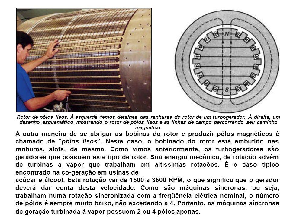 Rotor de pólos lisos. À esquerda temos detalhes das ranhuras do rotor de um turbogerador. À direita, um desenho esquemático mostrando o rotor de pólos