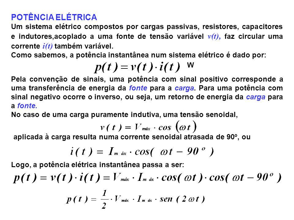 POTÊNCIA ELÉTRICA Um sistema elétrico compostos por cargas passivas, resistores, capacitores e indutores,acoplado a uma fonte de tensão variável v(t),