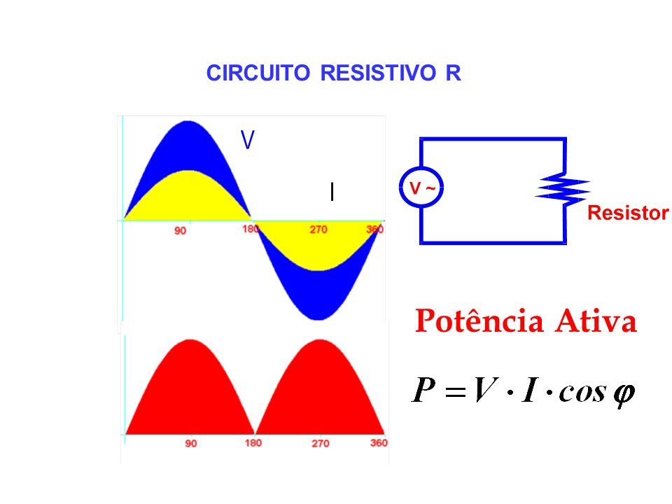 Potência Ativa V I P V I CIRCUITO RESISTIVO R