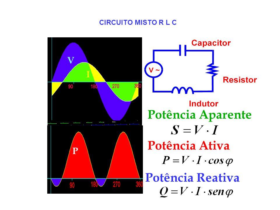 V I Potência Aparente Potência Ativa Potência Reativa P Q CIRCUITO MISTO R L C