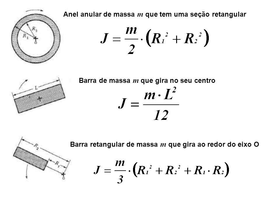 Anel anular de massa m que tem uma seção retangular Barra de massa m que gira no seu centro Barra retangular de massa m que gira ao redor do eixo O