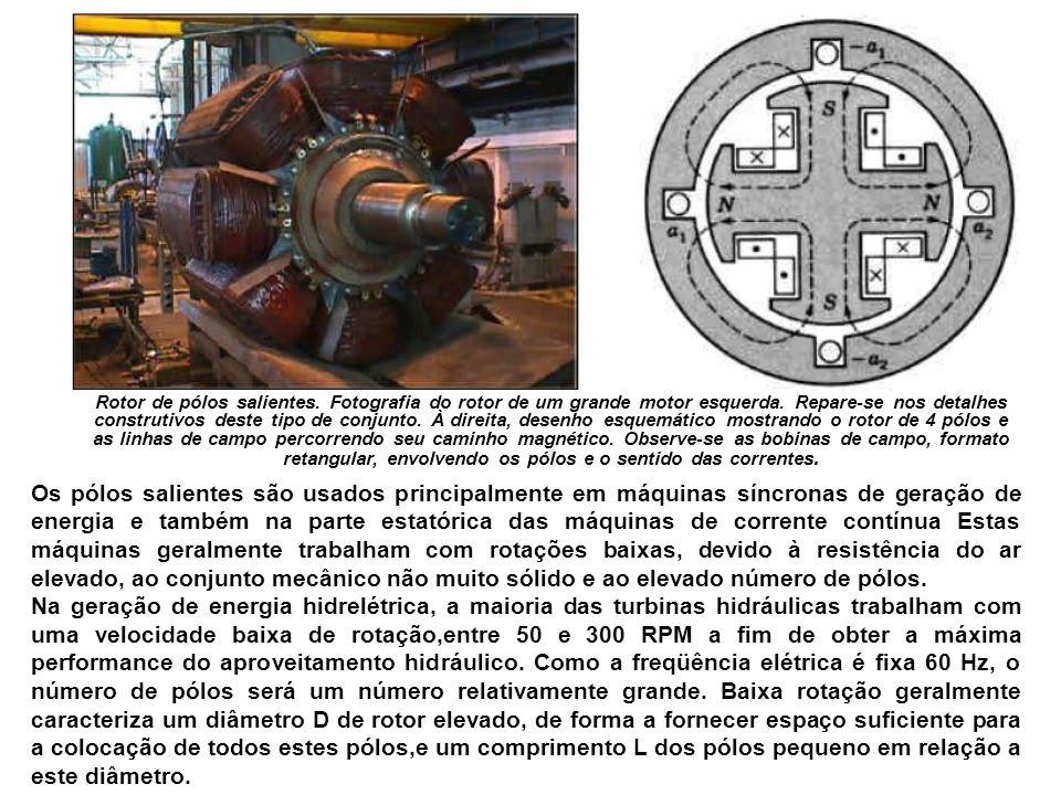 Rotor de pólos salientes. Fotografia do rotor de um grande motor esquerda. Repare-se nos detalhes construtivos deste tipo de conjunto. À direita, dese