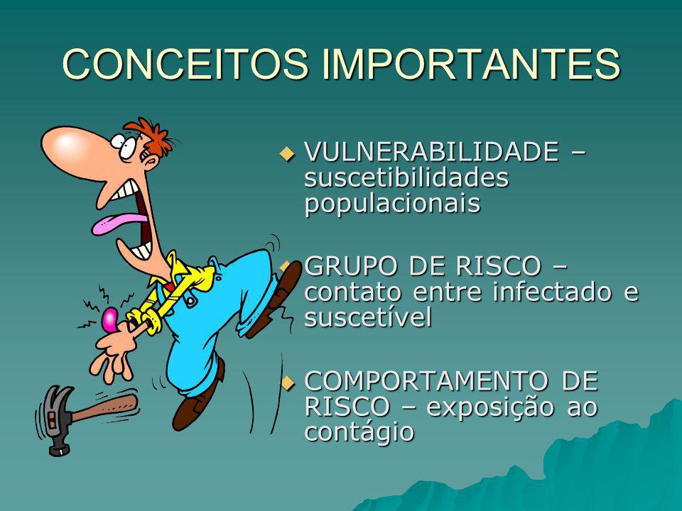 CONCEITOS IMPORTANTES VULNERABILIDADE – suscetibilidades populacionais VULNERABILIDADE – suscetibilidades populacionais GRUPO DE RISCO – contato entre