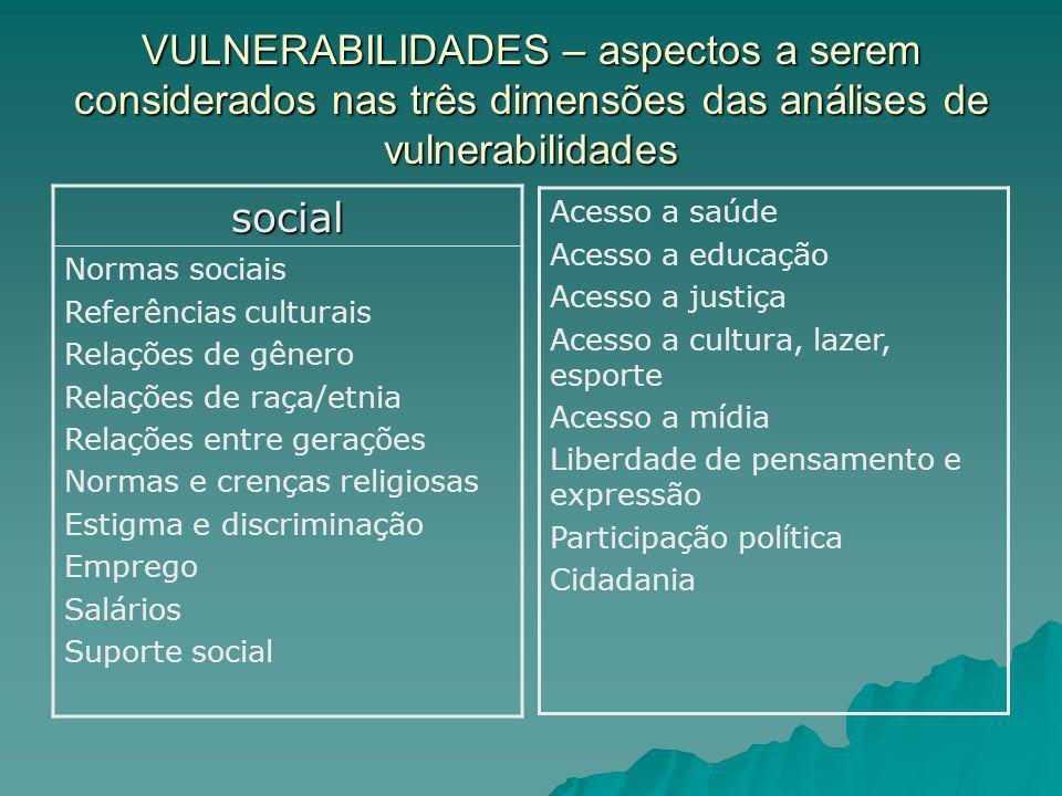 VULNERABILIDADES – aspectos a serem considerados nas três dimensões das análises de vulnerabilidades social Normas sociais Referências culturais Relaç