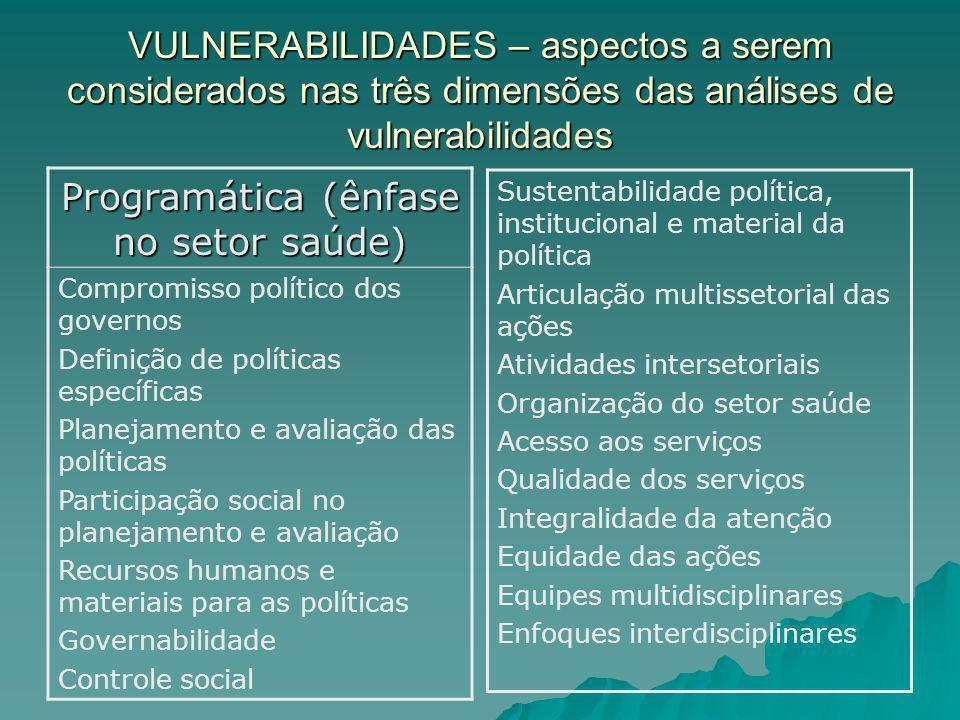 VULNERABILIDADES – aspectos a serem considerados nas três dimensões das análises de vulnerabilidades Programática (ênfase no setor saúde) Compromisso