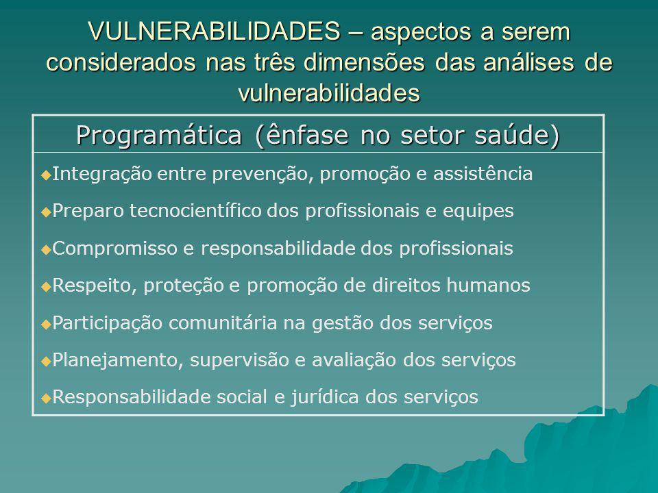 VULNERABILIDADES – aspectos a serem considerados nas três dimensões das análises de vulnerabilidades Programática (ênfase no setor saúde) Integração e