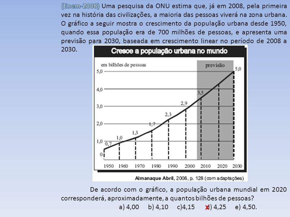 De acordo com o gráfico, a população urbana mundial em 2020 corresponderá, aproximadamente, a quantos bilhões de pessoas? a) 4,00 b) 4,10 c)4,15 d) 4,