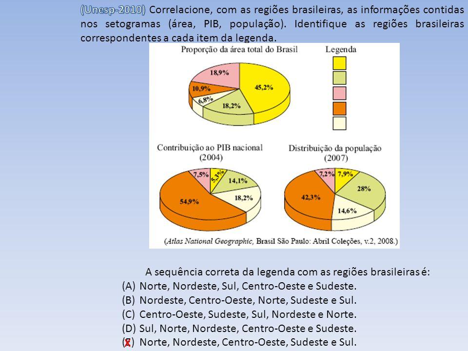 A sequência correta da legenda com as regiões brasileiras é: (A)Norte, Nordeste, Sul, Centro-Oeste e Sudeste. (B)Nordeste, Centro-Oeste, Norte, Sudest