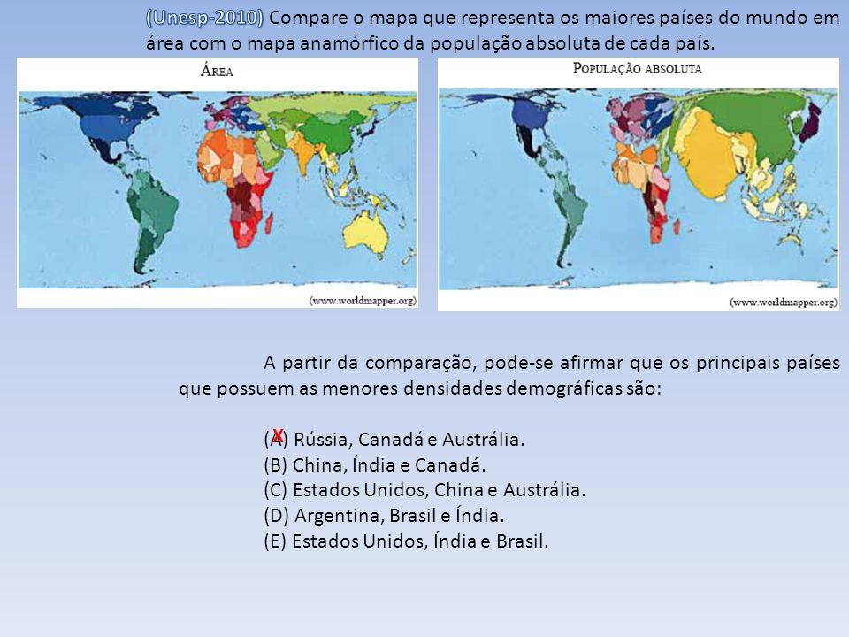 A partir da comparação, pode-se afirmar que os principais países que possuem as menores densidades demográficas são: (A) Rússia, Canadá e Austrália. (