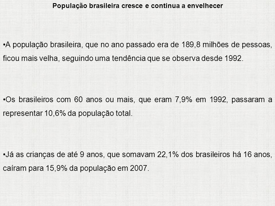 População brasileira cresce e continua a envelhecer A população brasileira, que no ano passado era de 189,8 milhões de pessoas, ficou mais velha, segu