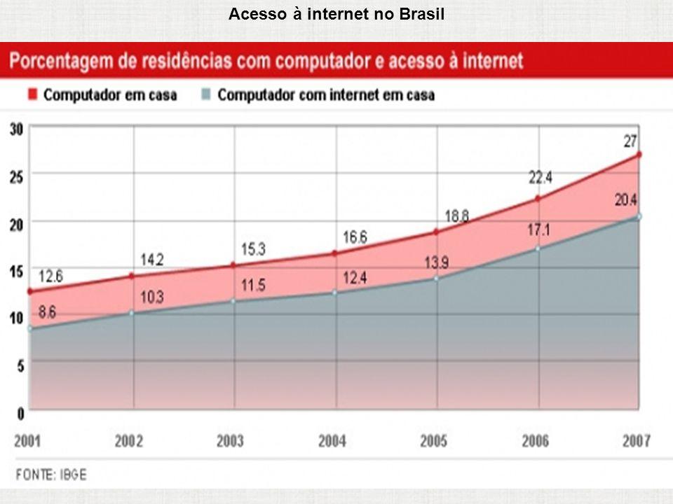 O país superou o índice de 20% de residências (11,3 milhões de residências) com acesso à internet. Nas regiões Norte e Nordeste, no entanto, o índice
