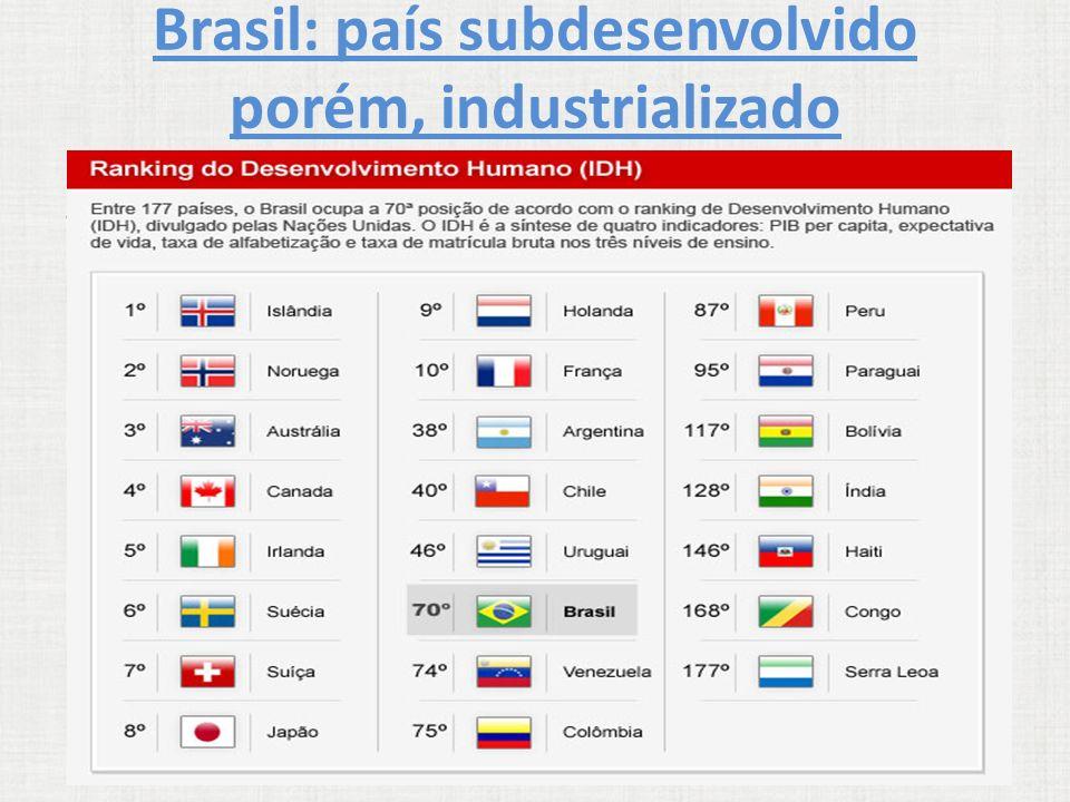 Brasil: país subdesenvolvido porém, industrializado Em nov. 2007 o PNUD divulgou sua pesquisa de 2005 sobre o IDH dos países: o Brasil agora está entr