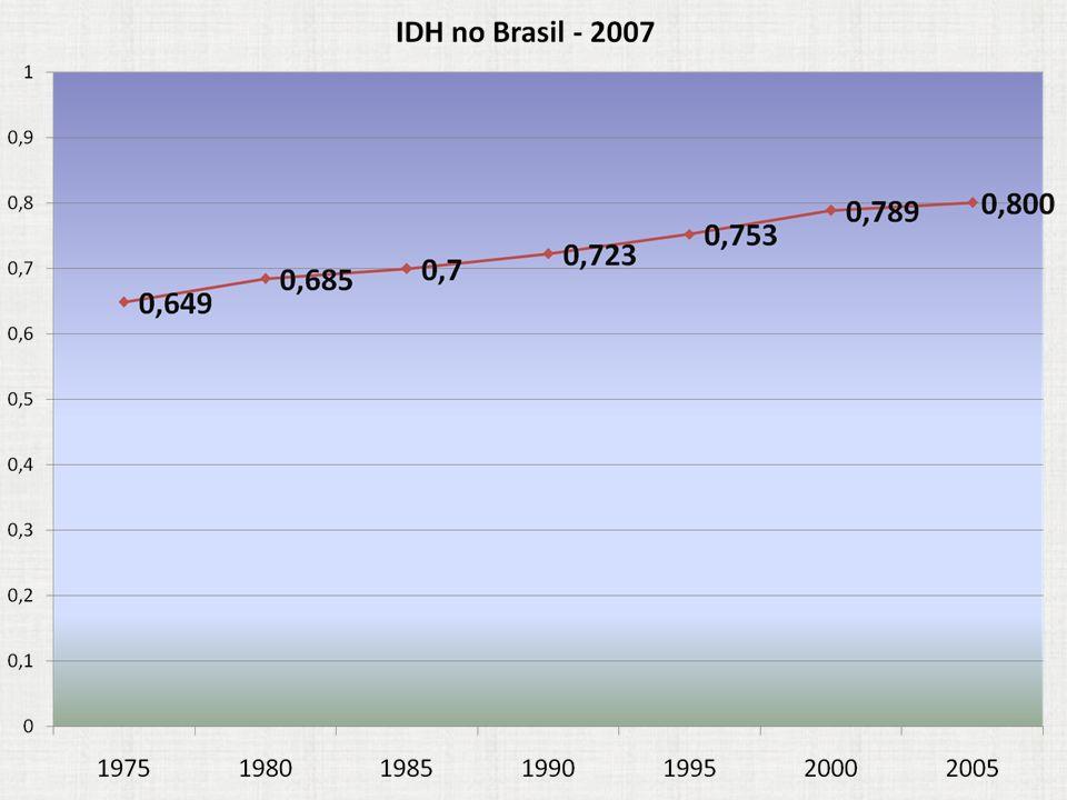 Cresce o número de casais sem filhos no país, mostra IBGE Chamados de dincs , sigla para Double Income and No Children (duplo rendimento e sem filhos, na tradução adotada pelo IBGE), eles eram 1,9 milhão em 2007 no país, o dobro de uma década antes.