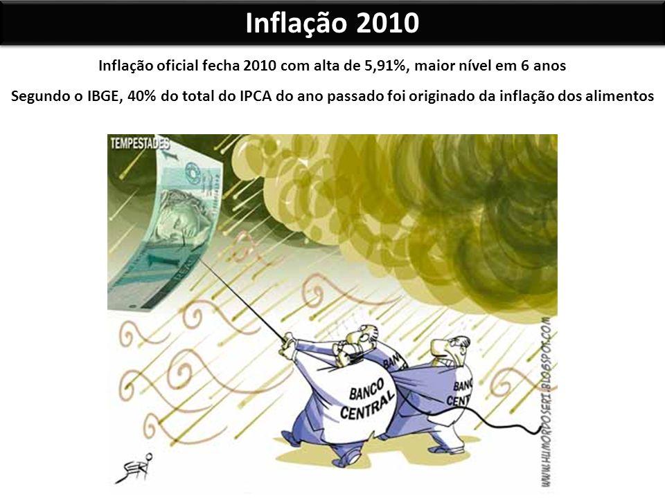 Inflação 2010 Inflação oficial fecha 2010 com alta de 5,91%, maior nível em 6 anos Segundo o IBGE, 40% do total do IPCA do ano passado foi originado d