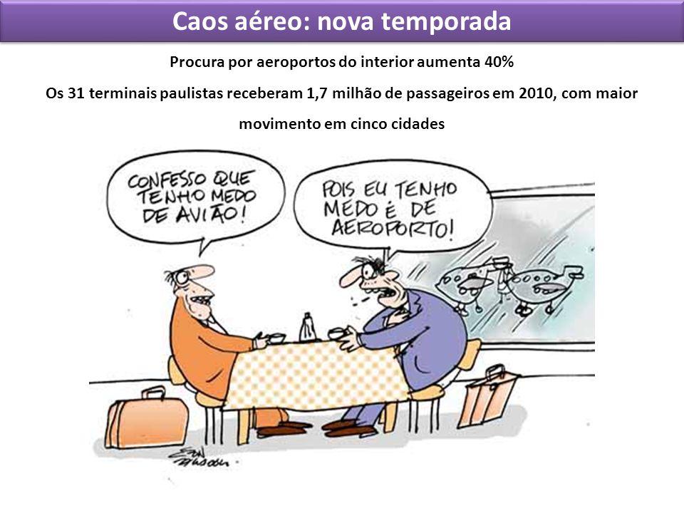 Caos aéreo: nova temporada Procura por aeroportos do interior aumenta 40% Os 31 terminais paulistas receberam 1,7 milhão de passageiros em 2010, com m
