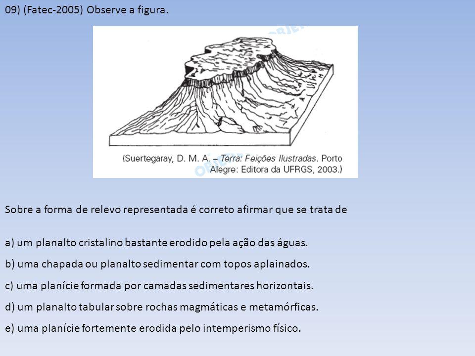 09) (Fatec-2005) Observe a figura. Sobre a forma de relevo representada é correto afirmar que se trata de a) um planalto cristalino bastante erodido p