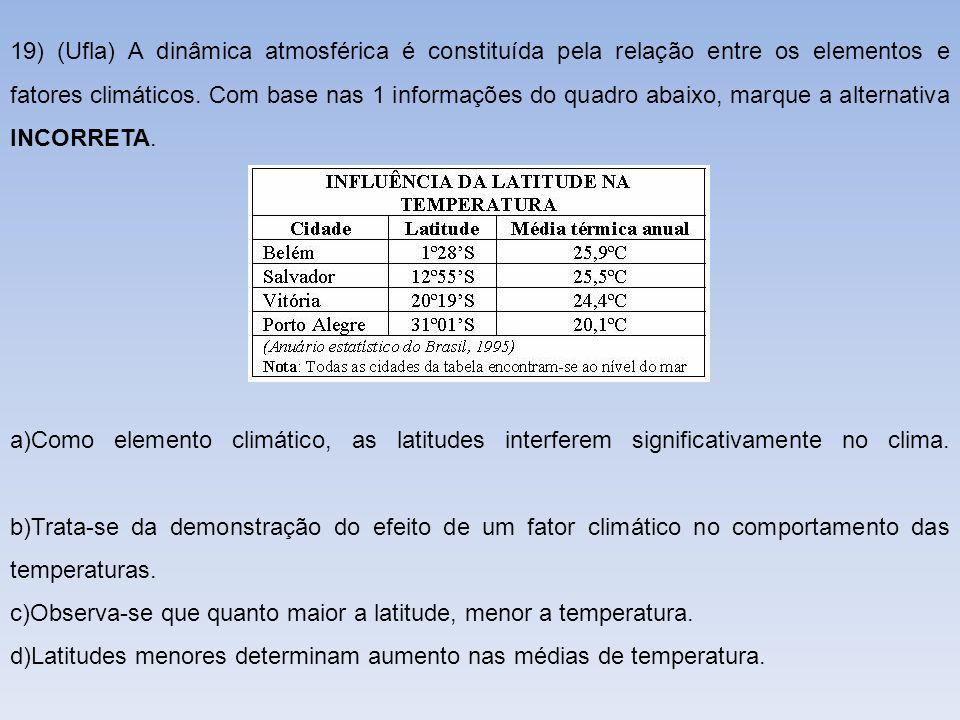 19) (Ufla) A dinâmica atmosférica é constituída pela relação entre os elementos e fatores climáticos. Com base nas 1 informações do quadro abaixo, mar