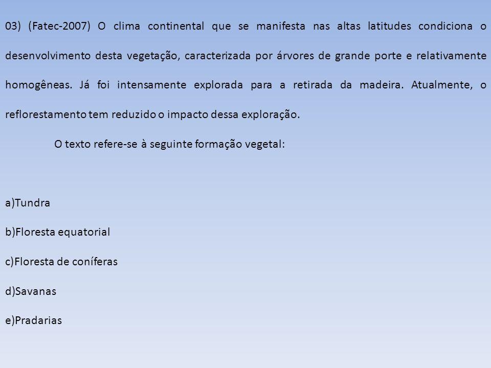 04) (Fatec-2007) No Brasil, este clima apresenta elevadas temperaturas sempre superiores a 24°C e pequena amplitude térmica anual,pois a diferença entre a média do mês mais quente e a do mês mais frio não ultrapassa 3°C.