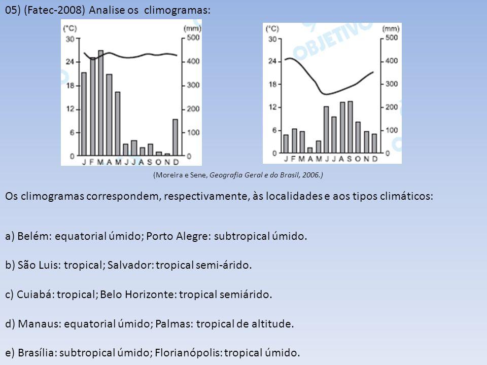 05) (Fatec-2008) Analise os climogramas: (Moreira e Sene, Geografia Geral e do Brasil, 2006.) Os climogramas correspondem, respectivamente, às localid