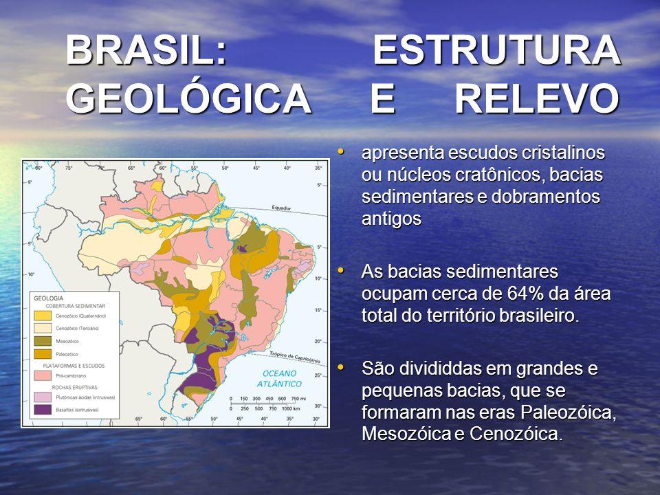 BRASIL: ESTRUTURA GEOLÓGICA E RELEVO apresenta escudos cristalinos ou núcleos cratônicos, bacias sedimentares e dobramentos antigos apresenta escudos