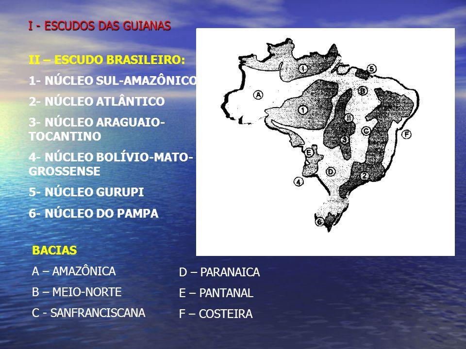 I - ESCUDOS DAS GUIANAS II – ESCUDO BRASILEIRO: 1- NÚCLEO SUL-AMAZÔNICO 2- NÚCLEO ATLÂNTICO 3- NÚCLEO ARAGUAIO- TOCANTINO 4- NÚCLEO BOLÍVIO-MATO- GROS