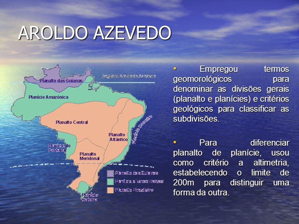 AROLDO AZEVEDO Empregou termos geomorológicos para denominar as divisões gerais (planalto e planícies) e critérios geológicos para classificar as subd